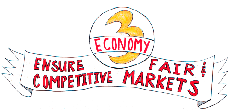 Plank 3: Ensure Fair and Competitive Markets